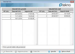 Italsoft group con tekno pianifichi i tempi di for Software di pianificazione del garage